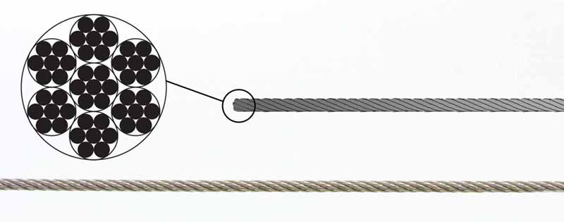 Steel Cable Composition - AS Hanging Display Systems
