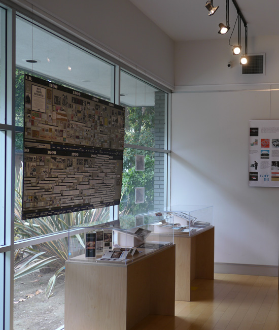 THINK Museum uses Click Rail System by AS Hanging Systems for window display